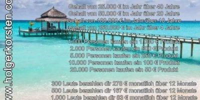 Online Geld verdienen im Internet - 14 Wege zum Millionär